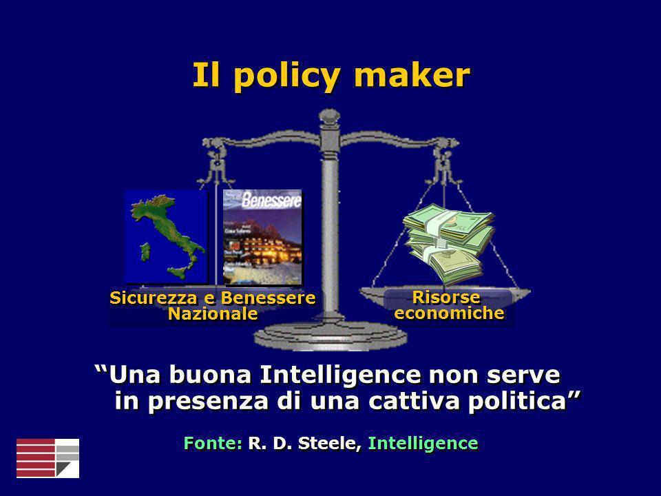 Il policy makerSicurezza e Benessere. Nazionale. Risorse. economiche. Una buona Intelligence non serve in presenza di una cattiva politica