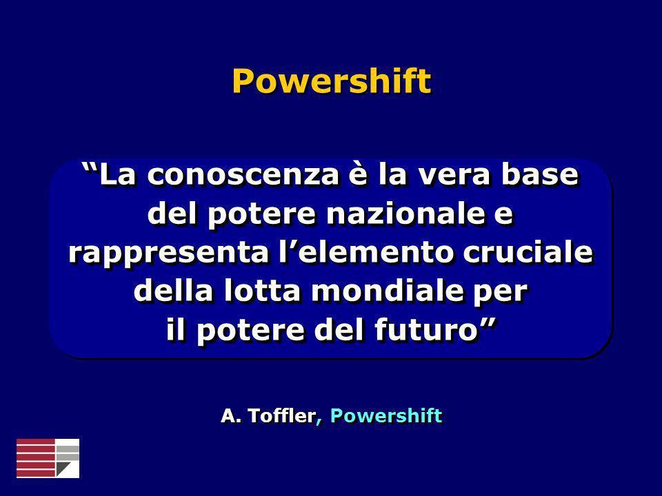 Powershift La conoscenza è la vera base del potere nazionale e rappresenta l'elemento cruciale della lotta mondiale per il potere del futuro