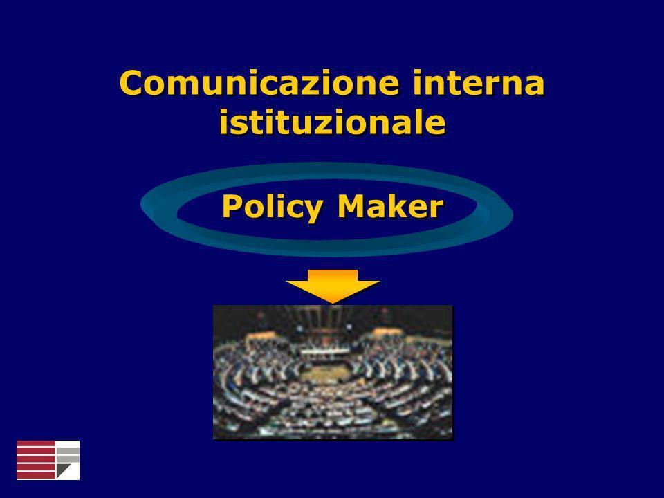 Comunicazione interna istituzionale