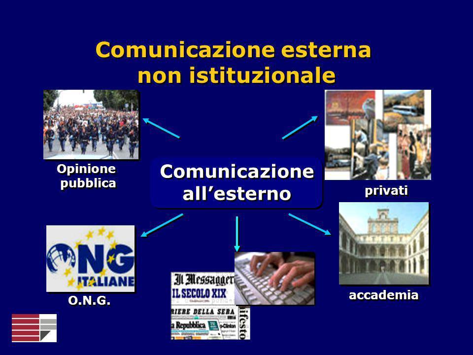 Comunicazione esterna non istituzionale