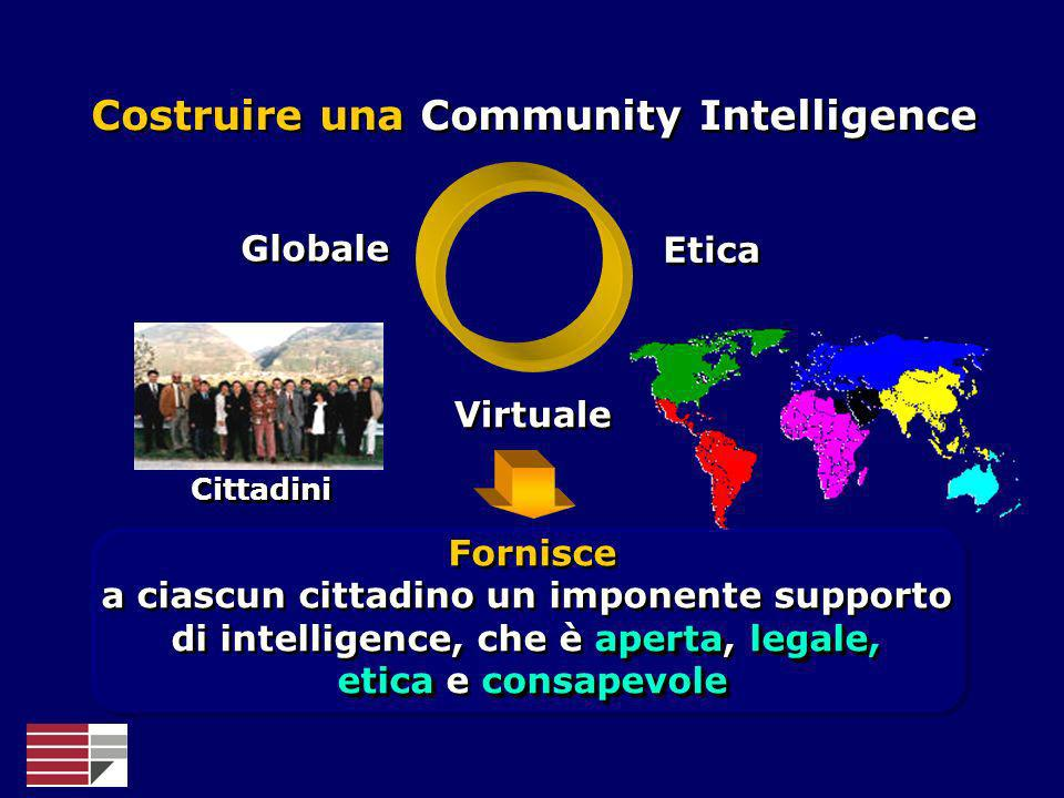 Costruire una Community Intelligence