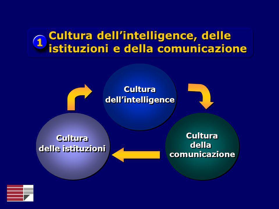 Cultura dell'intelligence, delle istituzioni e della comunicazione