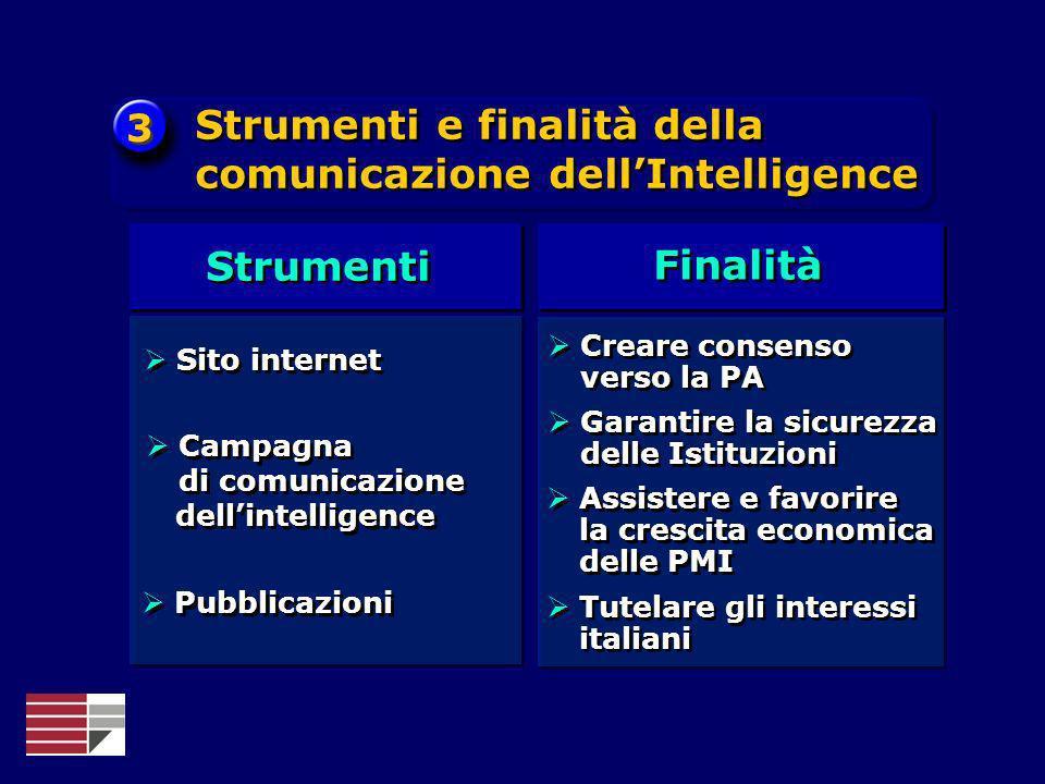 Strumenti e finalità della comunicazione dell'Intelligence