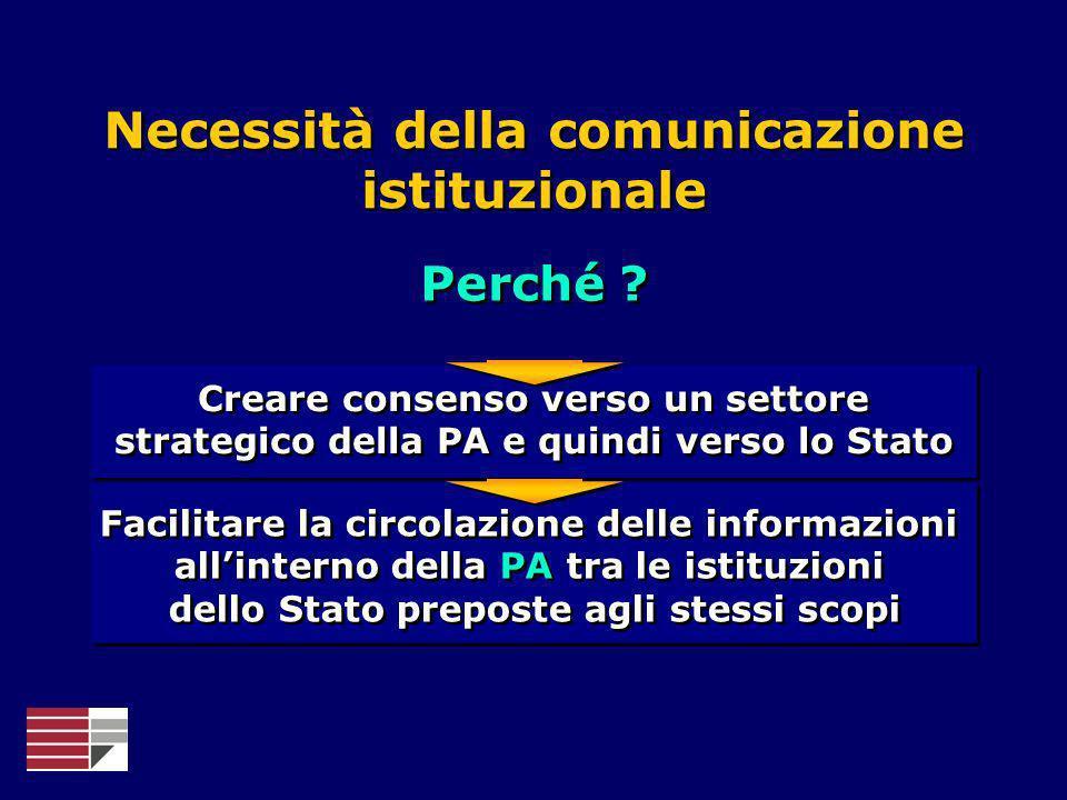 Necessità della comunicazione istituzionale