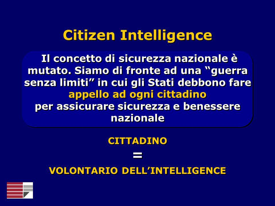Citizen Intelligence =