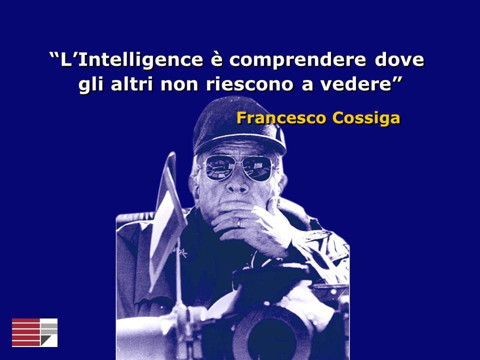L'Intelligence è comprendere dove gli altri non riescono a vedere