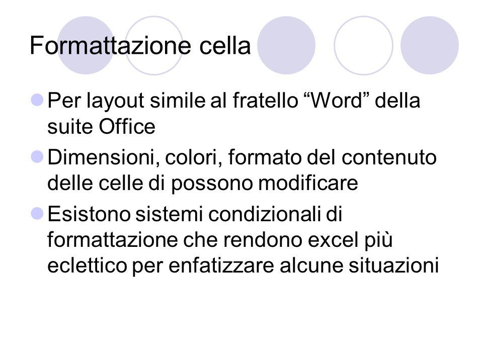 Formattazione cellaPer layout simile al fratello Word della suite Office.