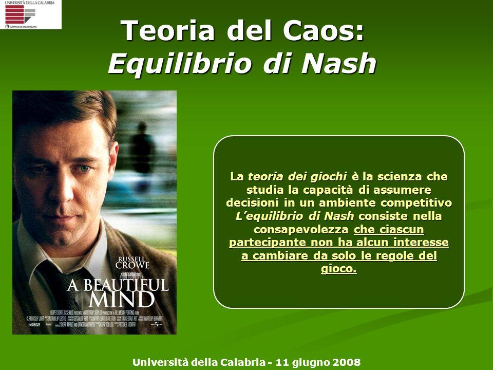 Teoria del Caos: Equilibrio di Nash