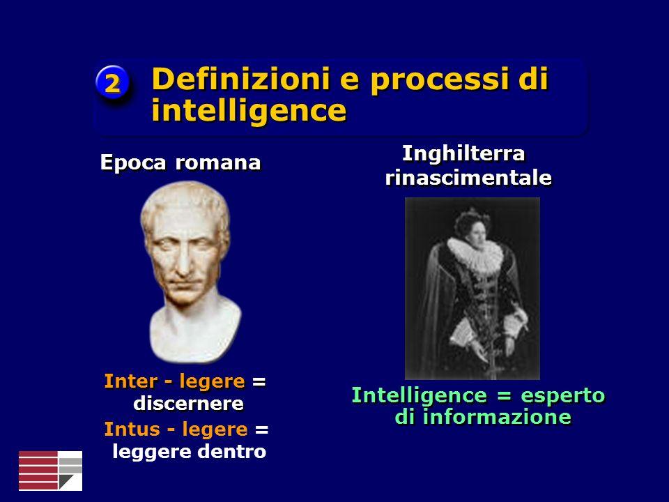 Definizioni e processi di intelligence