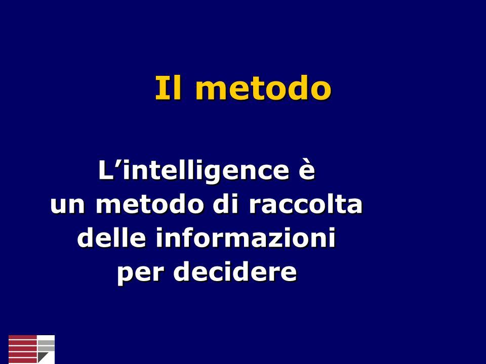 L'intelligence è un metodo di raccolta delle informazioni per decidere