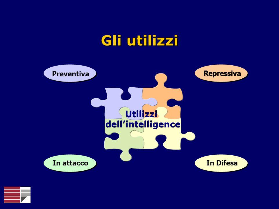 Gli utilizzi Utilizzi dell'intelligence Preventiva Repressiva