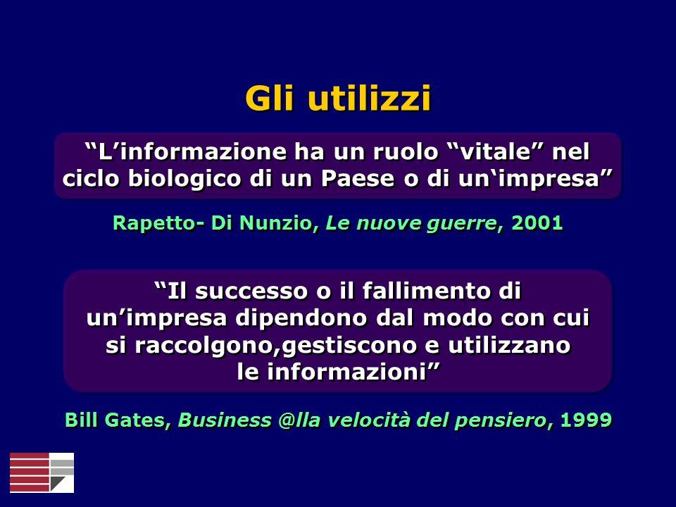 Gli utilizzi L'informazione ha un ruolo vitale nel ciclo biologico di un Paese o di un'impresa Rapetto- Di Nunzio, Le nuove guerre, 2001.