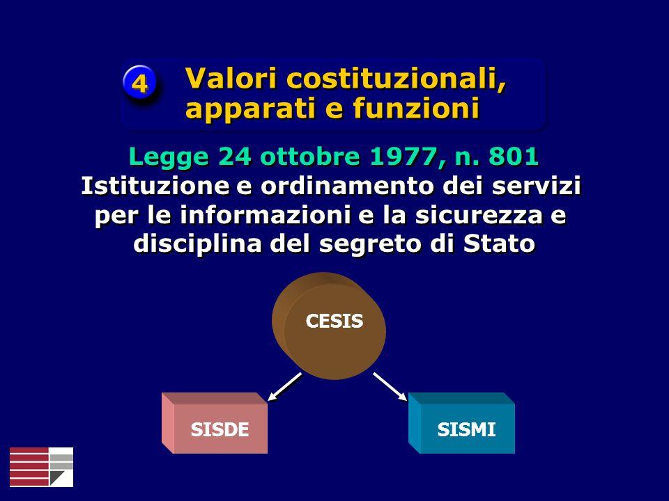 Valori costituzionali, apparati e funzioni