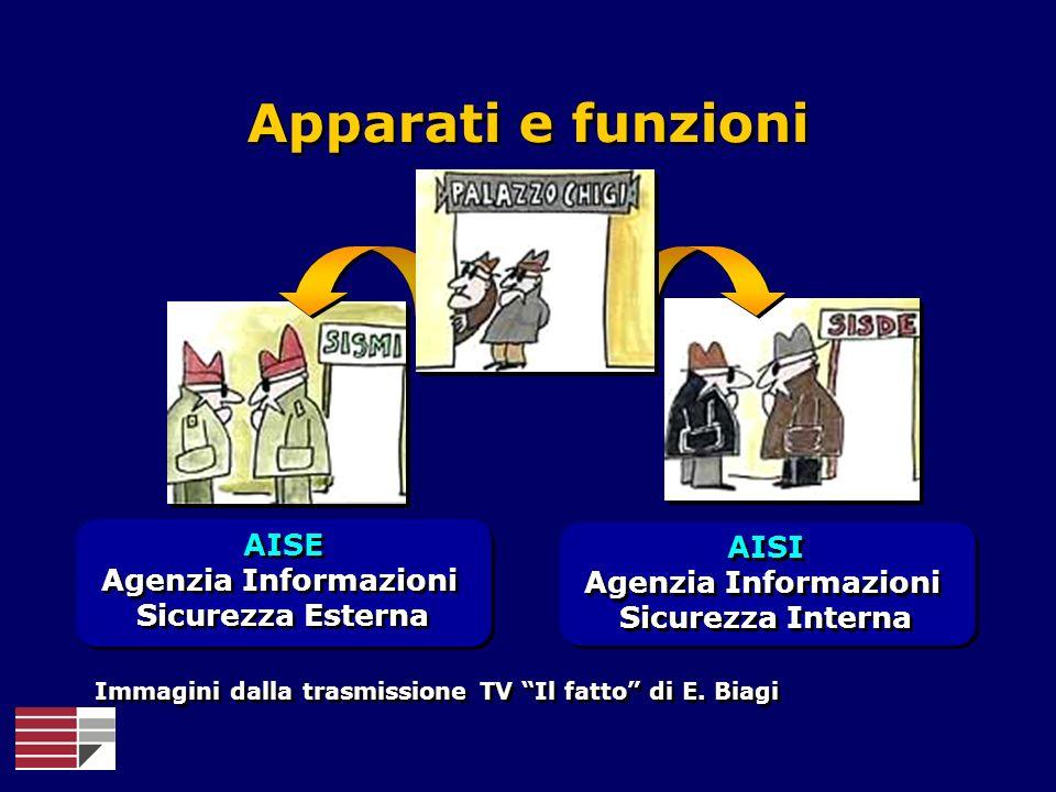 Immagini dalla trasmissione TV Il fatto di E. Biagi