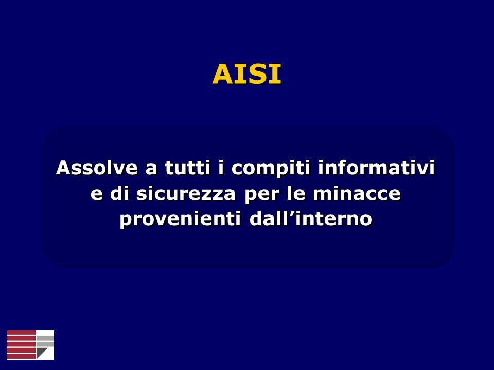 AISI Assolve a tutti i compiti informativi e di sicurezza per le minacce provenienti dall'interno
