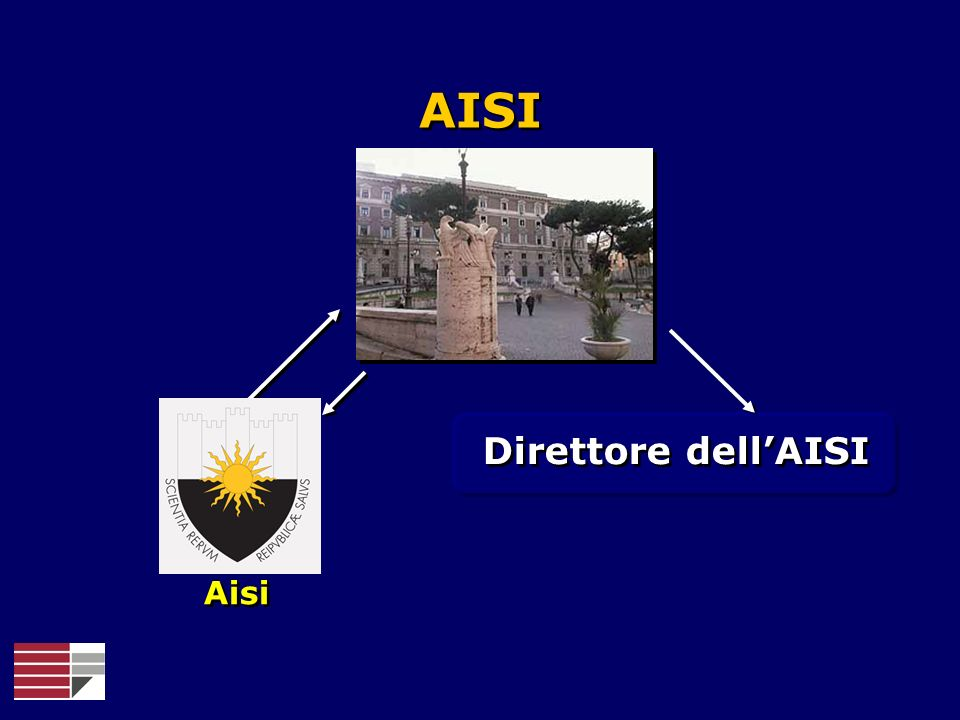 AISI Aisi Direttore dell'AISI
