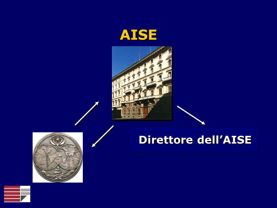 AISE Direttore dell'AISE