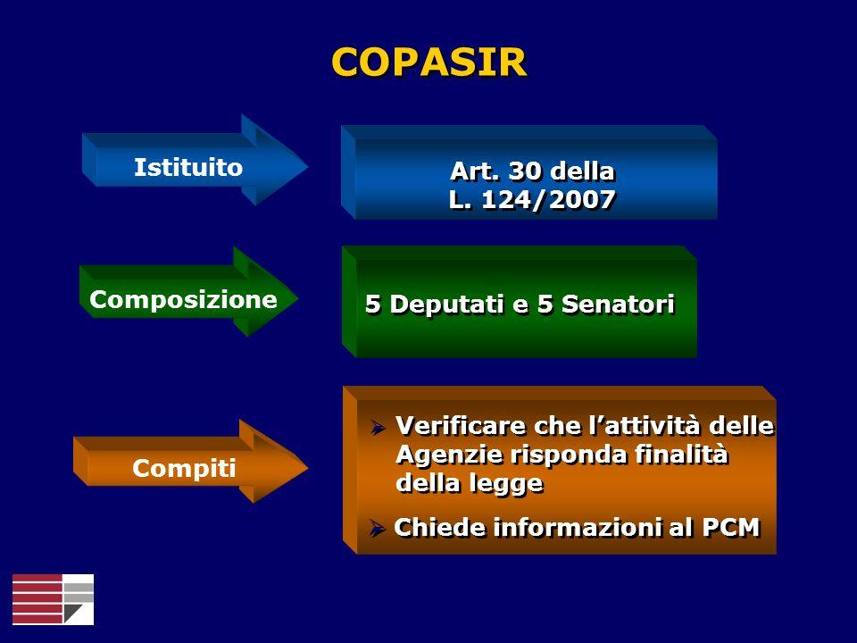 COPASIR Istituito Art. 30 della L. 124/2007 Composizione