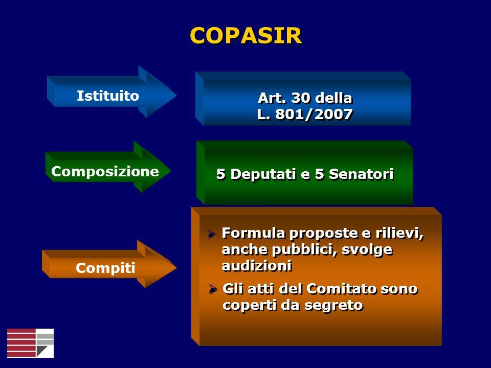 COPASIR Istituito Art. 30 della L. 801/2007 Composizione