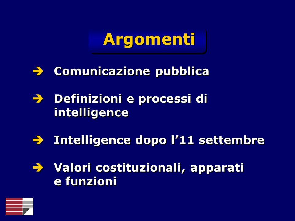 Argomenti Comunicazione pubblica