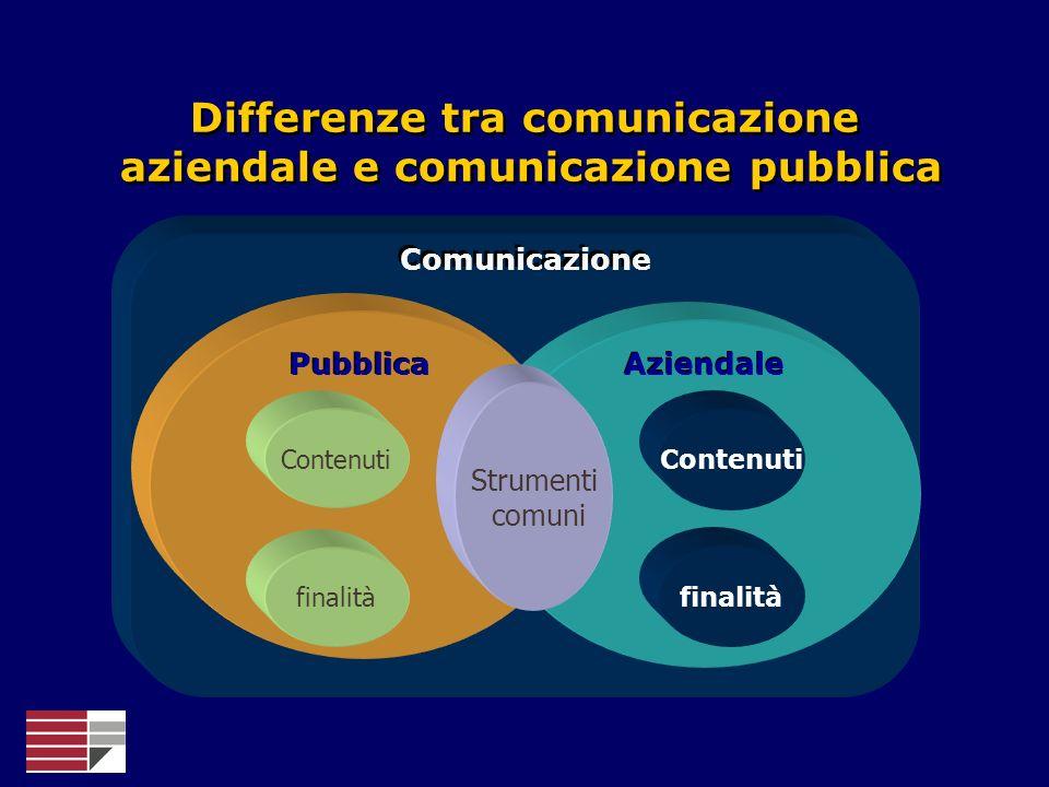 Differenze tra comunicazione aziendale e comunicazione pubblica
