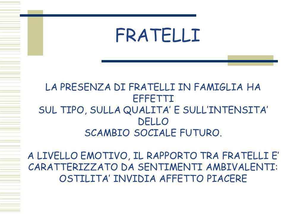 FRATELLI LA PRESENZA DI FRATELLI IN FAMIGLIA HA EFFETTI