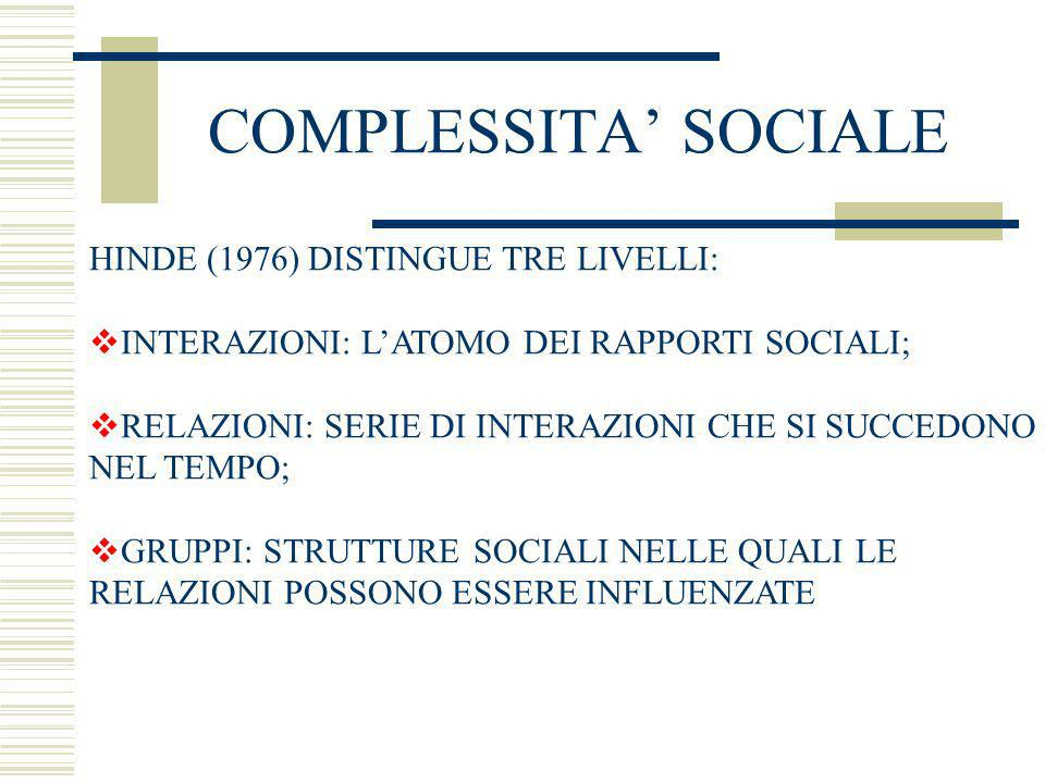 COMPLESSITA' SOCIALE HINDE (1976) DISTINGUE TRE LIVELLI: