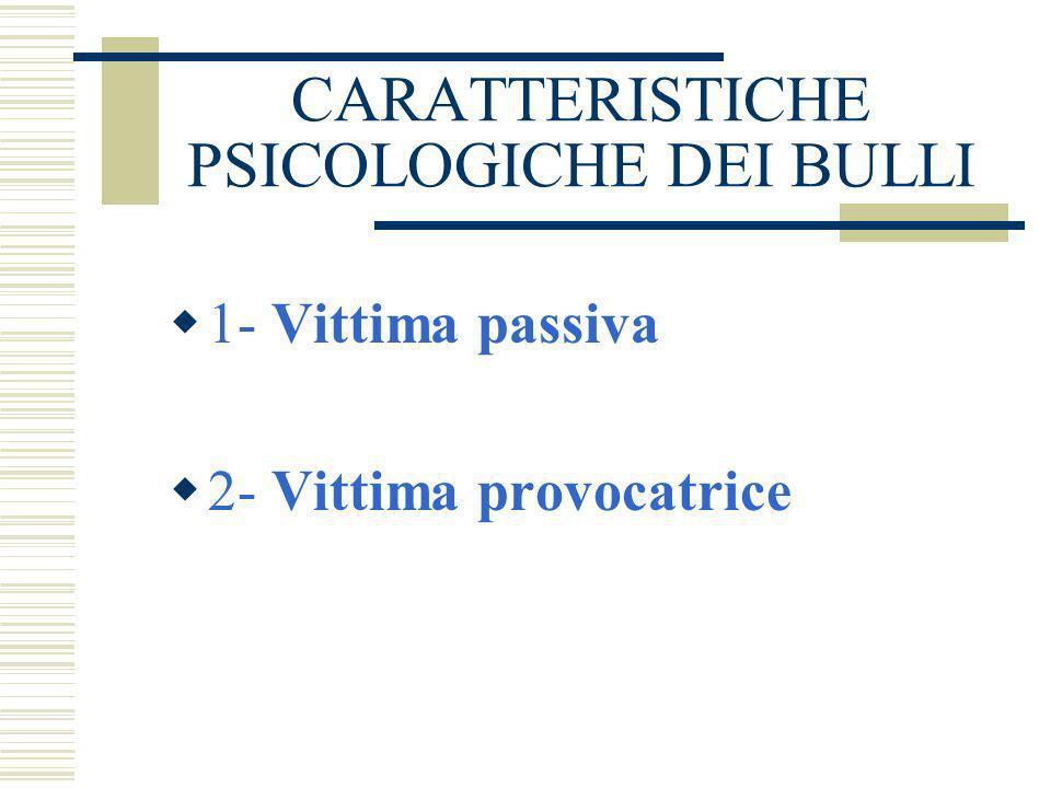 CARATTERISTICHE PSICOLOGICHE DEI BULLI