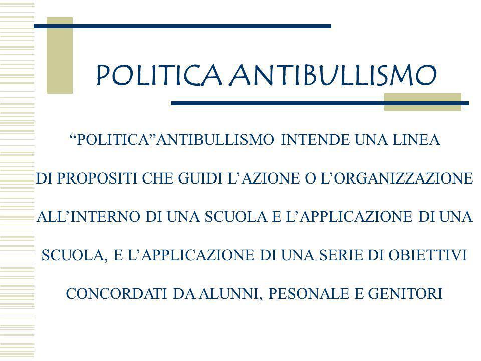 POLITICA ANTIBULLISMO