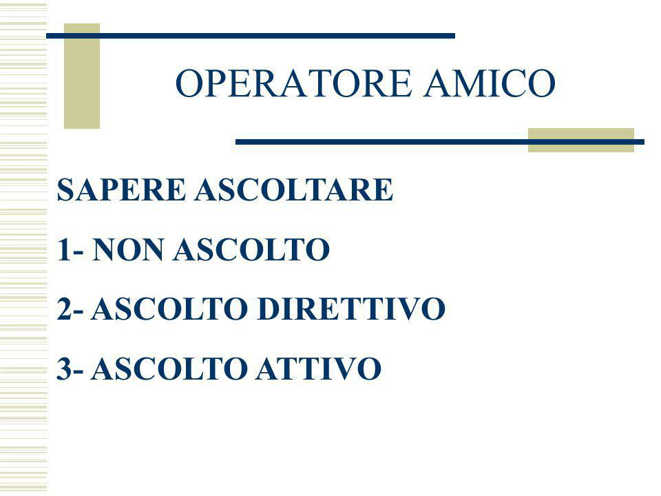 OPERATORE AMICO SAPERE ASCOLTARE 1- NON ASCOLTO 2- ASCOLTO DIRETTIVO