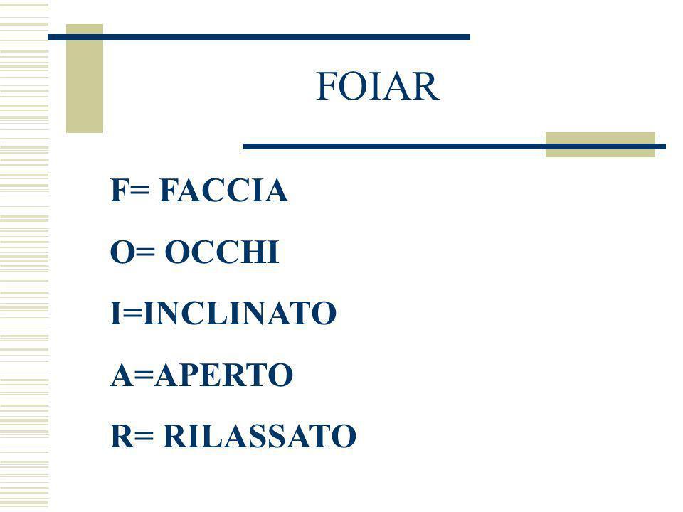 FOIAR F= FACCIA O= OCCHI I=INCLINATO A=APERTO R= RILASSATO