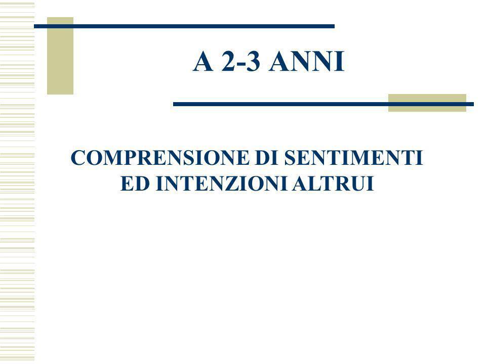 COMPRENSIONE DI SENTIMENTI ED INTENZIONI ALTRUI