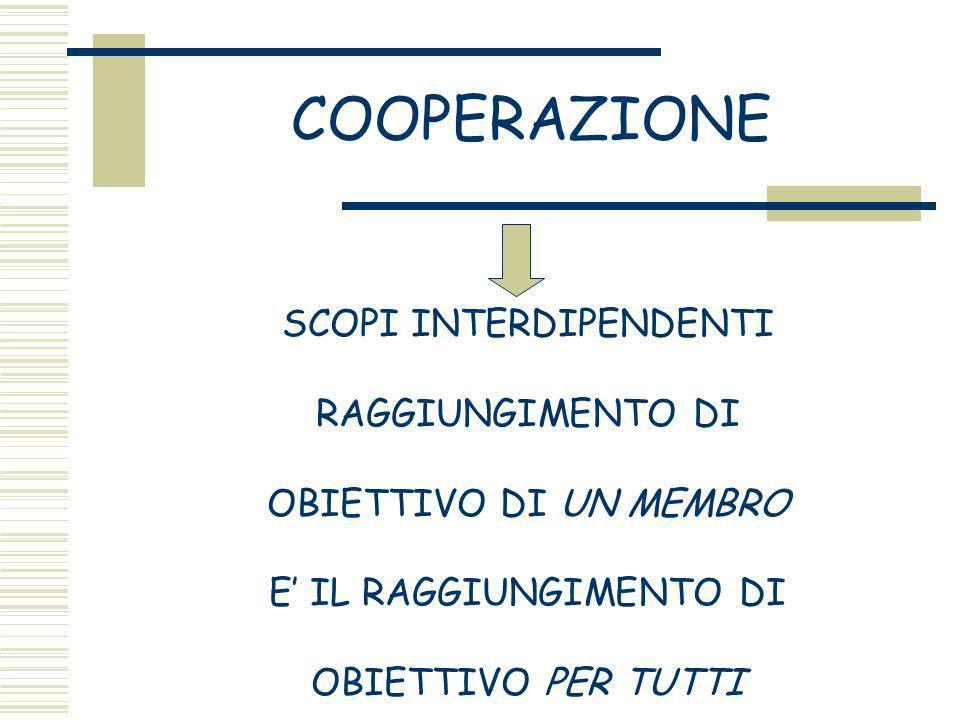 COOPERAZIONE SCOPI INTERDIPENDENTI RAGGIUNGIMENTO DI