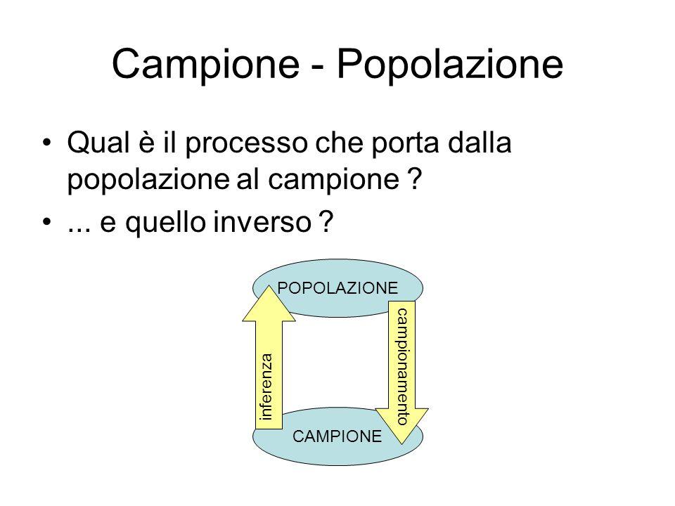 Campione - Popolazione