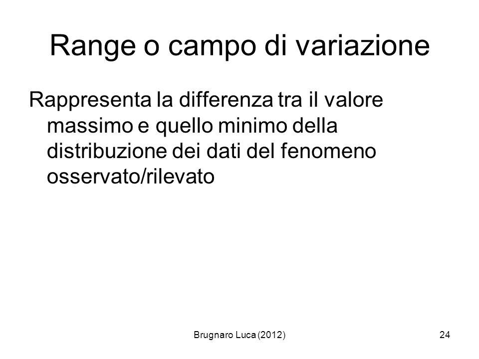 Range o campo di variazione