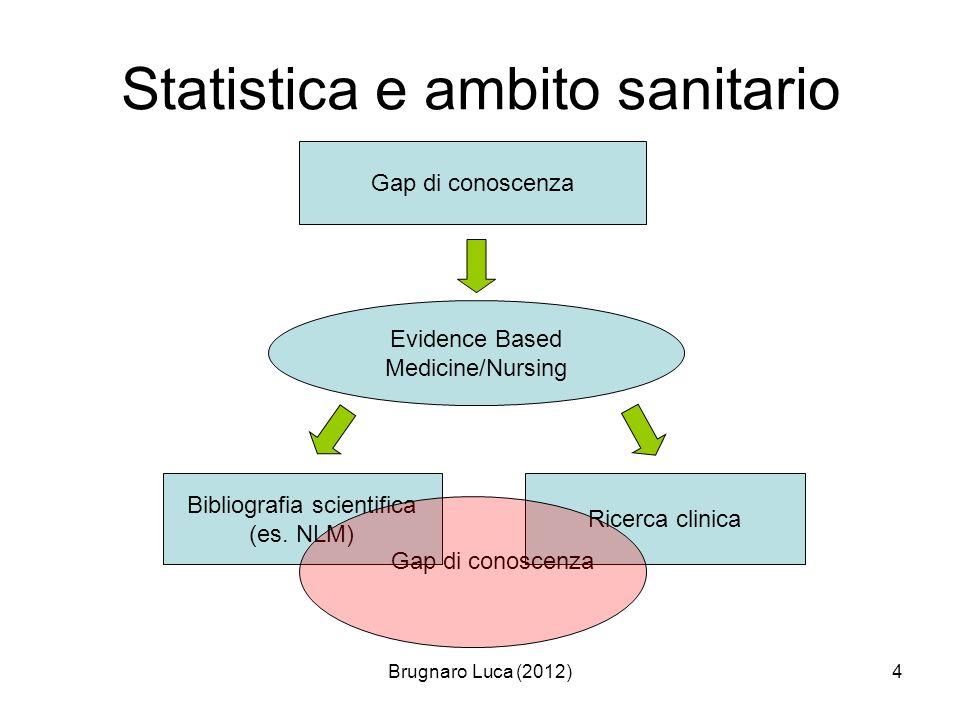 Statistica e ambito sanitario