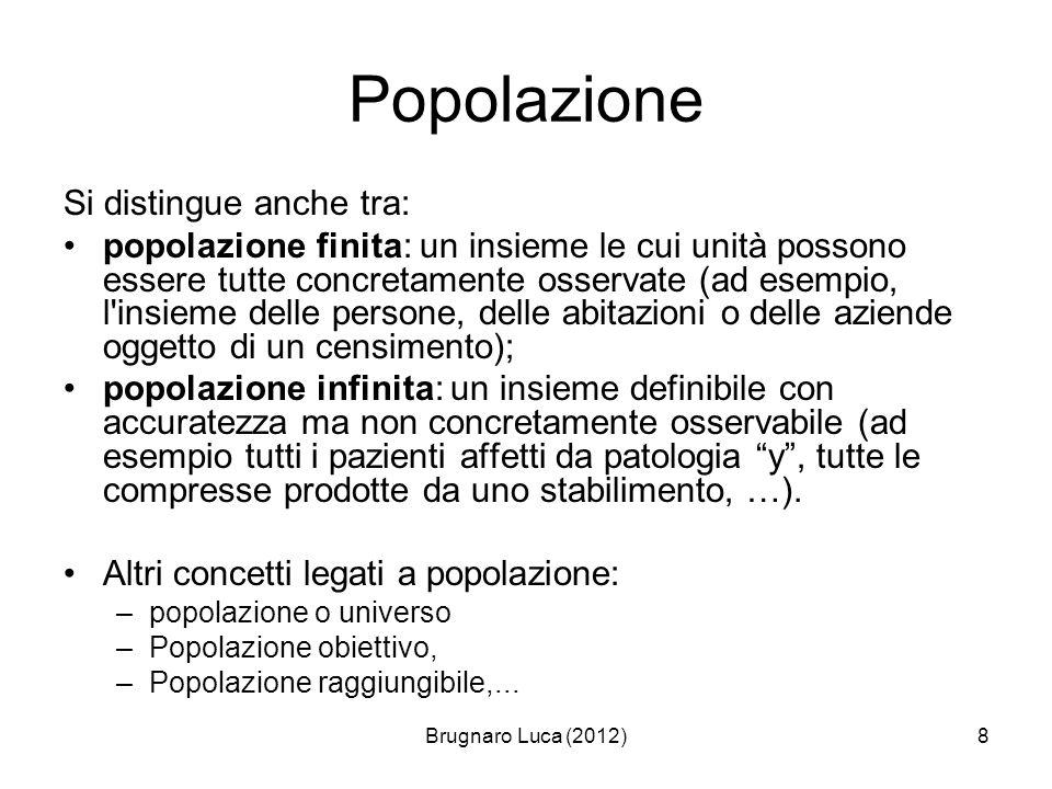 Popolazione Si distingue anche tra: