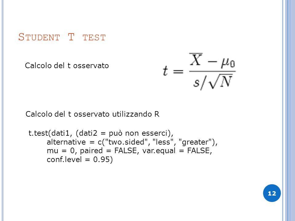 Student T test Calcolo del t osservato