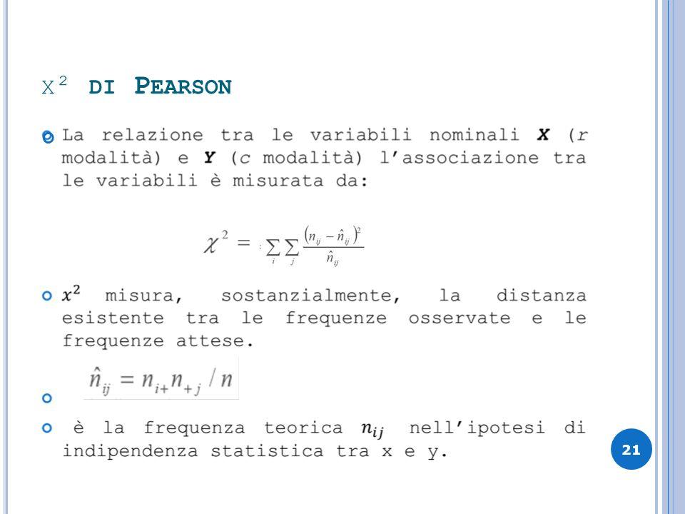 χ² di Pearson