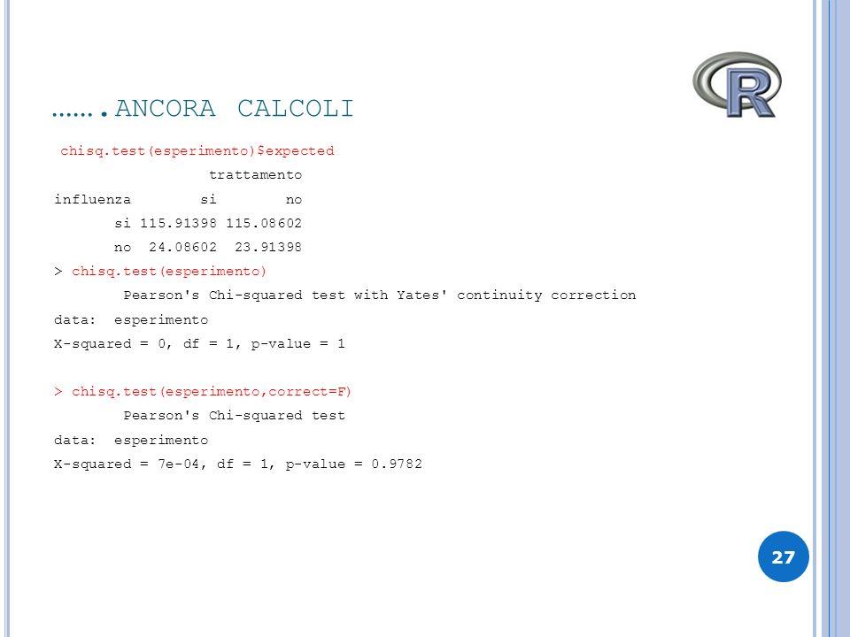 …….ancora calcoli trattamento influenza si no si 115.91398 115.08602