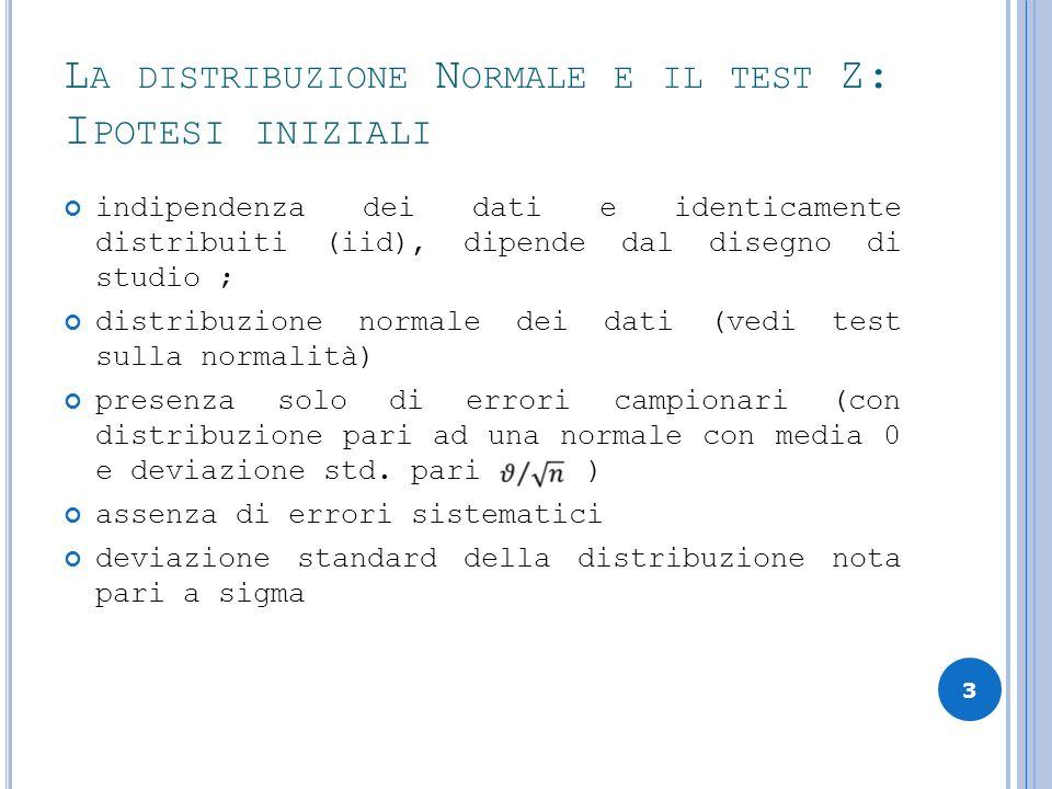 La distribuzione Normale e il test Z: Ipotesi iniziali