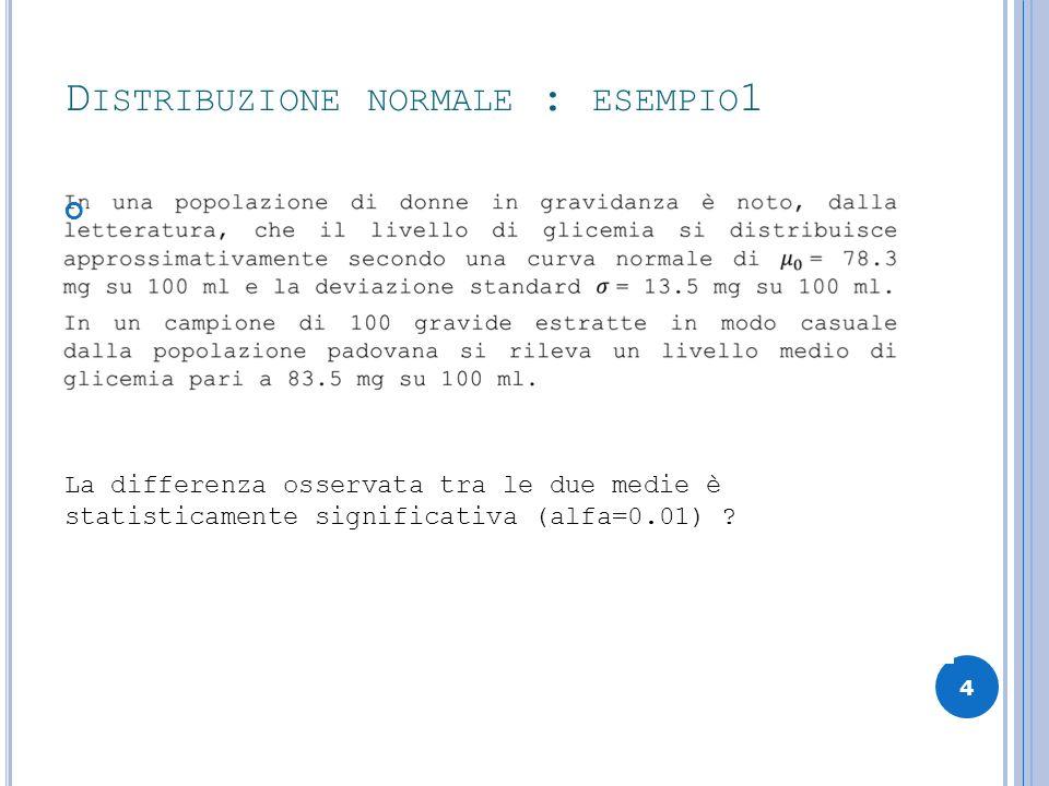 Distribuzione normale : esempio1