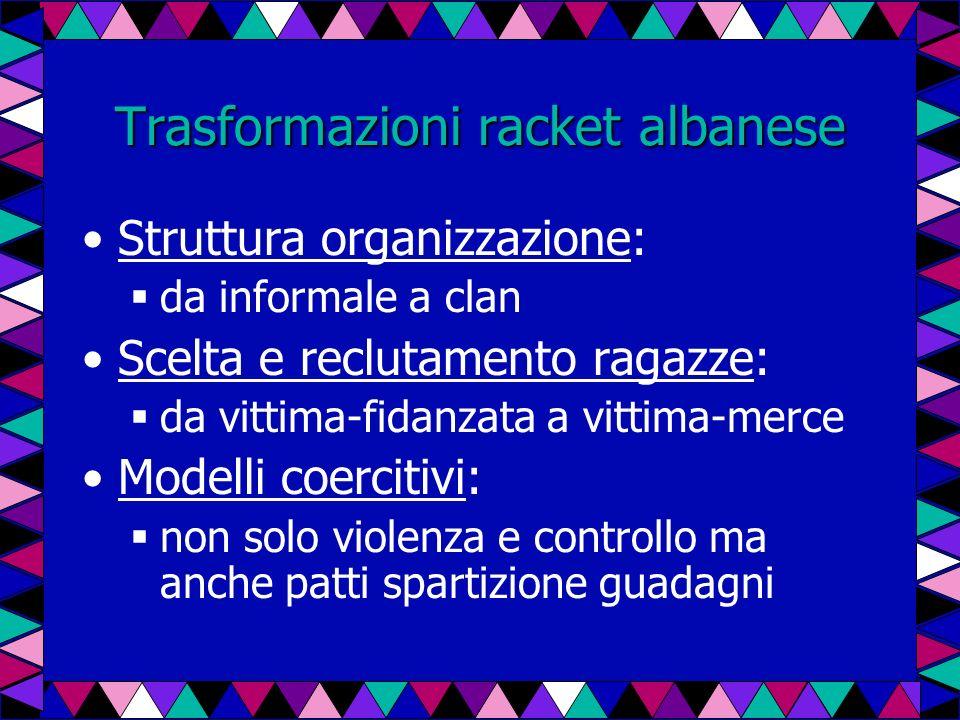 Trasformazioni racket albanese