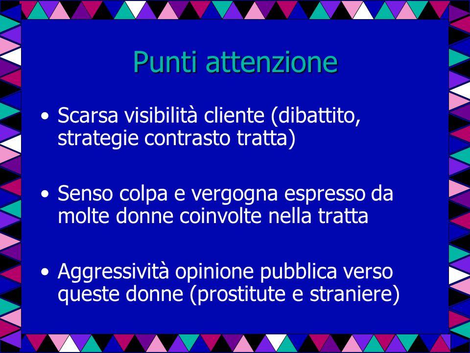 Punti attenzioneScarsa visibilità cliente (dibattito, strategie contrasto tratta)