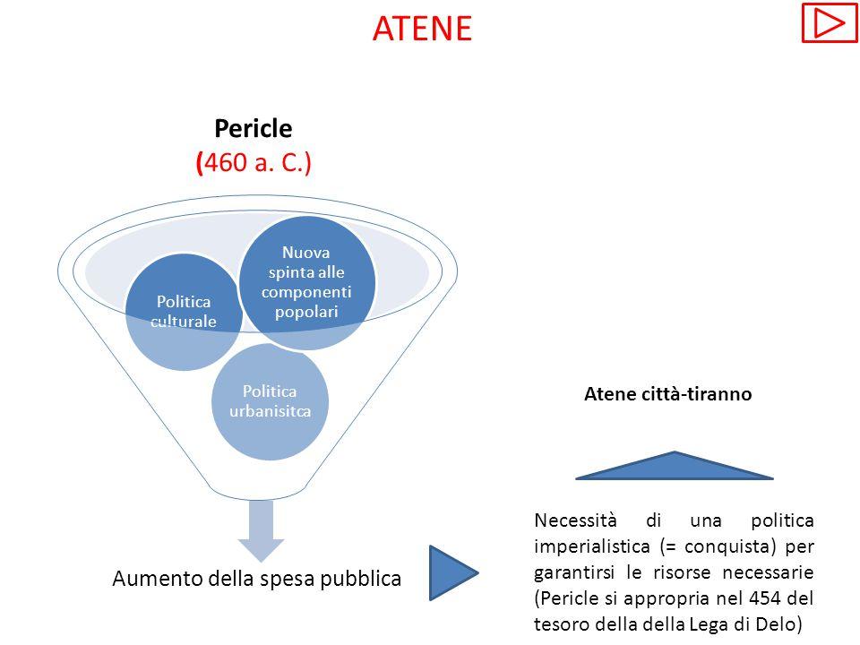 ATENE Pericle (460 a. C.) Aumento della spesa pubblica
