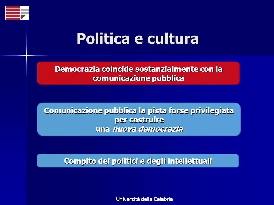 Politica e cultura Democrazia coincide sostanzialmente con la comunicazione pubblica.