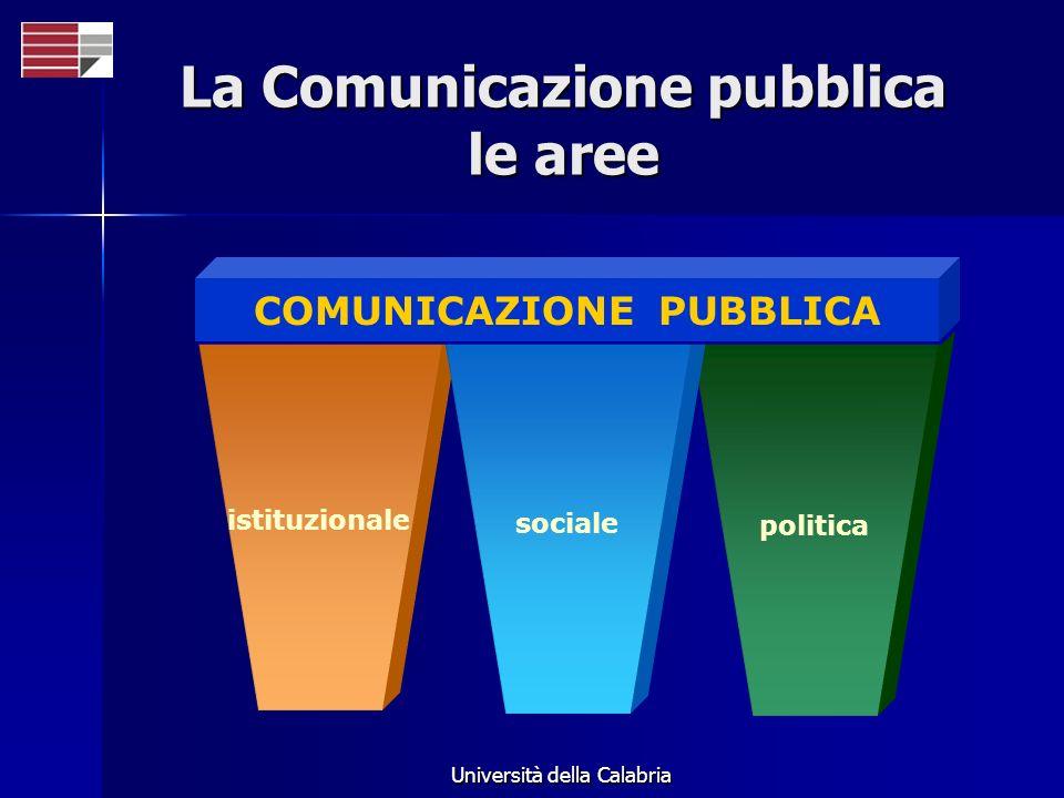 La Comunicazione pubblica le aree