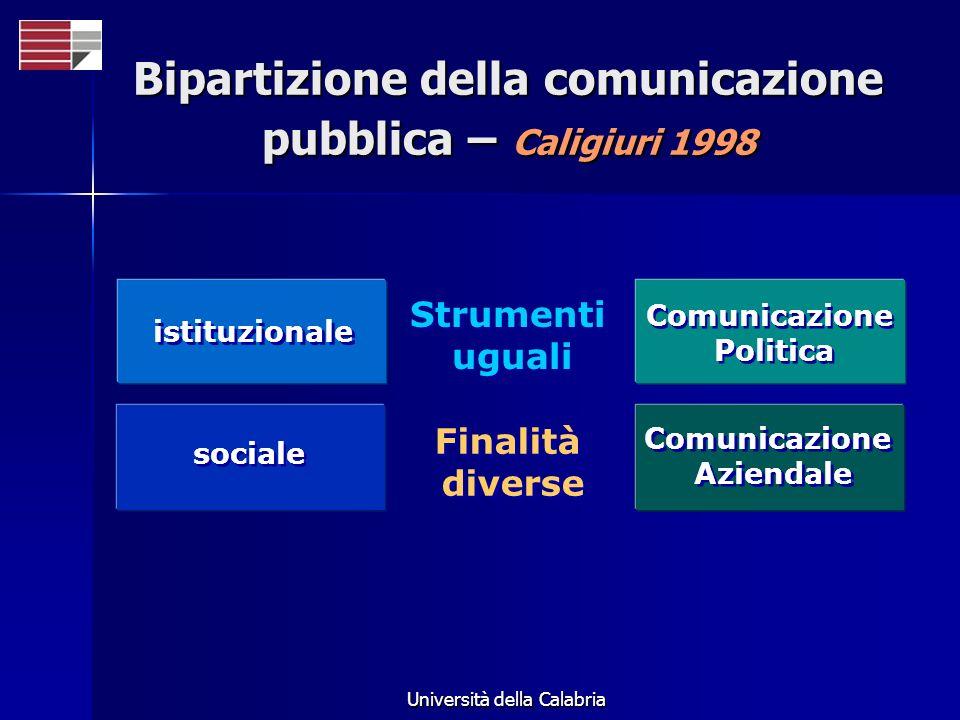 Bipartizione della comunicazione pubblica – Caligiuri 1998