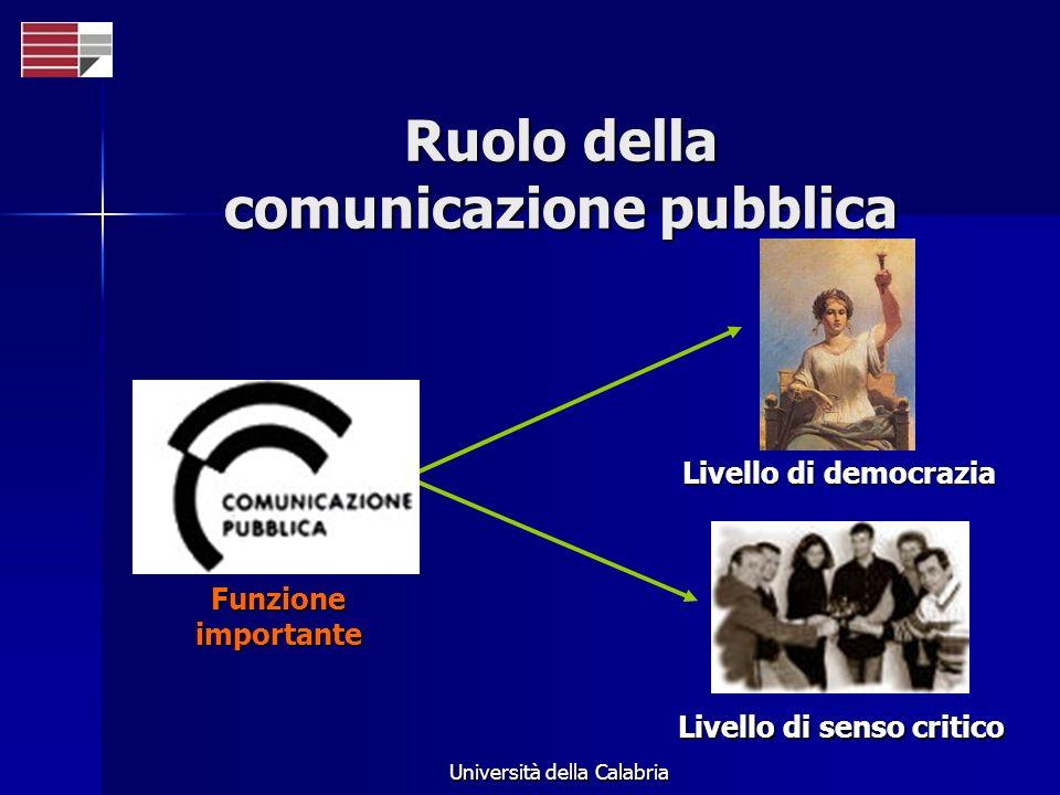 Ruolo della comunicazione pubblica