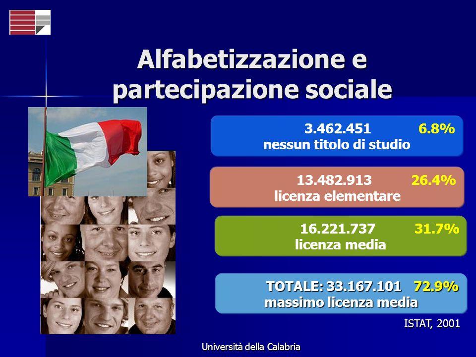 Alfabetizzazione e partecipazione sociale